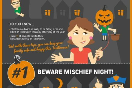 8 Tips for kids saftey at Halloween